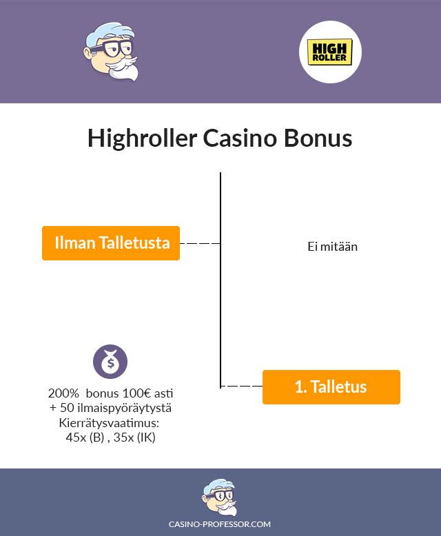 highroller-kasino-bonus