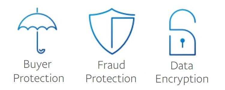 Sicherheitsmerkmale für PayPal-Benutzer