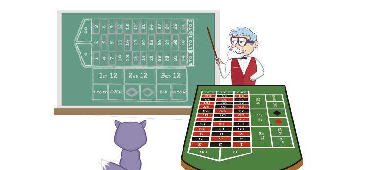 tips para jugar y ganar en la ruleta online por casino professor